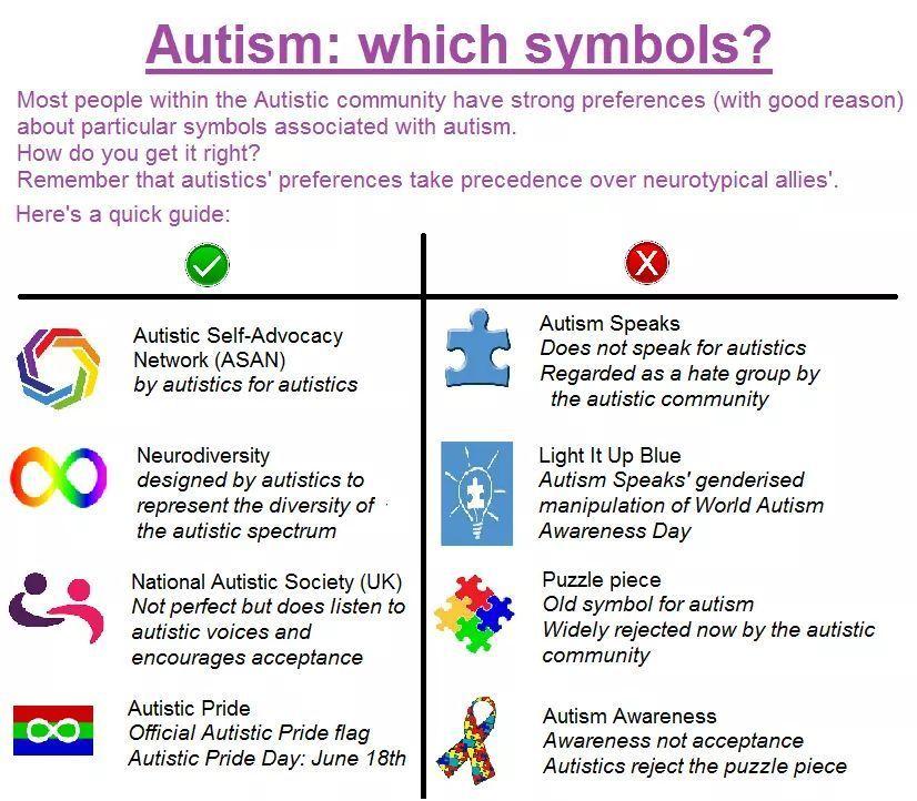 symbols to avoid - charities