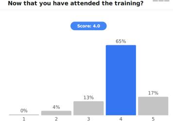 met pol july 2019 5 skill after training